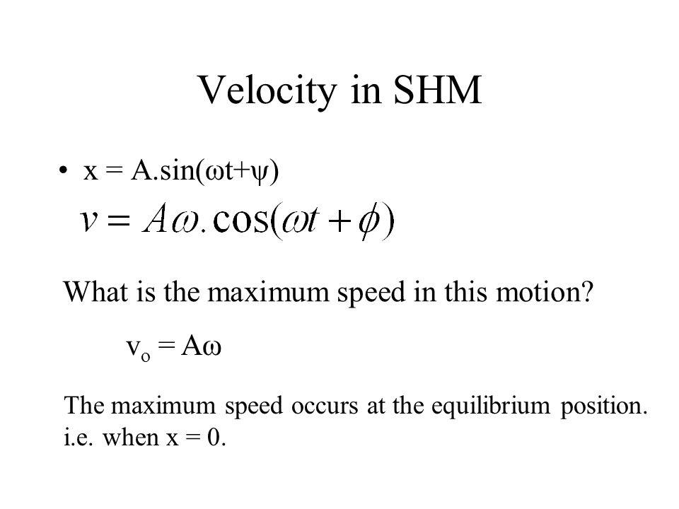 Velocity in SHM x = A.sin(ωt+ψ)