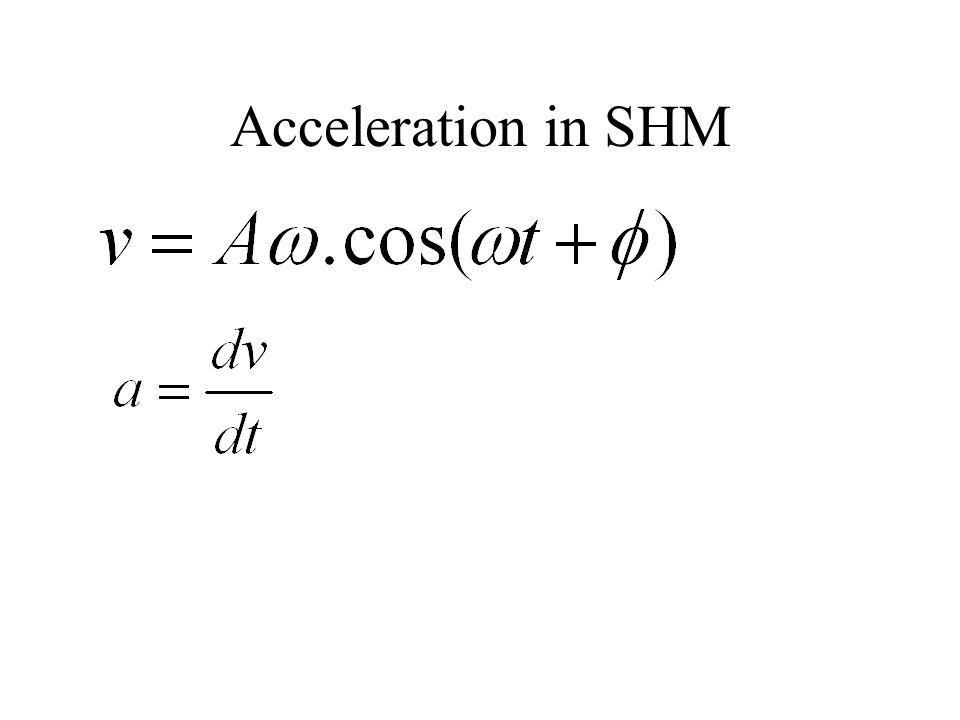 Velocity in SHM Example 2.