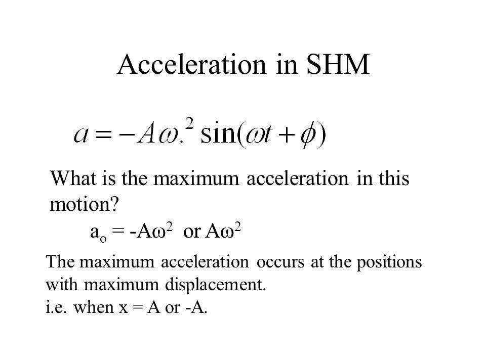Acceleration in SHM