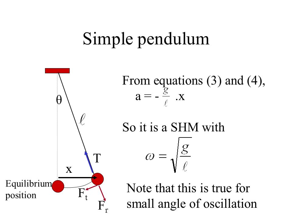 Simple pendulum Equilibrium position θ T FtFt FrFr x From equations (1) and (2), a = -g. ………….. (3) The displacement of the bob is x …………. (4)