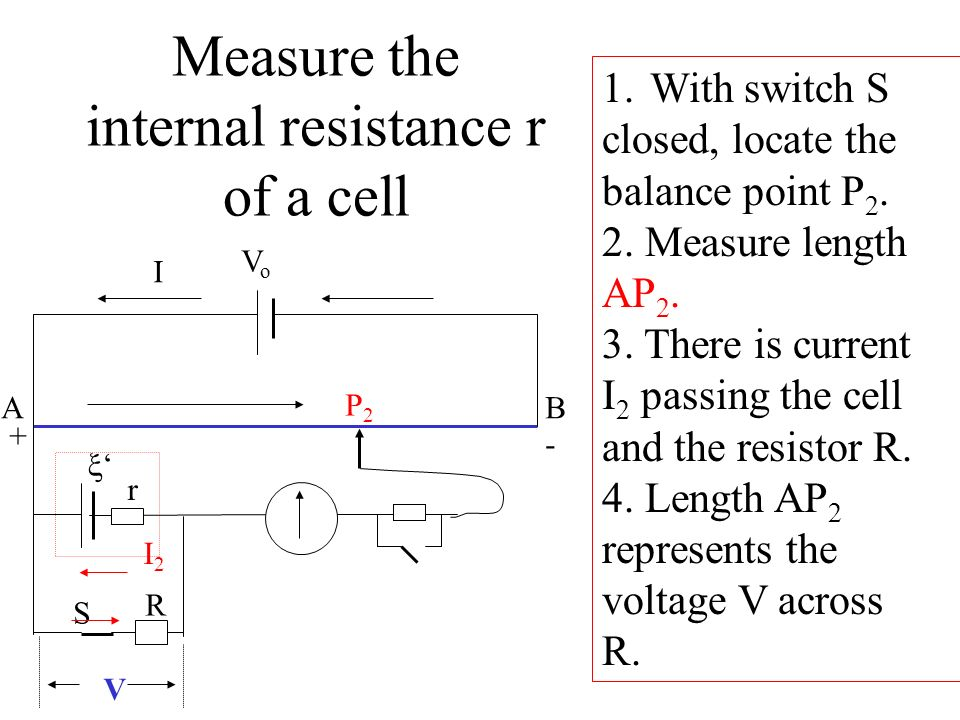 Measure the internal resistance r of a cell AB I + - P1P1 VoVo S R r 1.With switch S open, locate the balance point P 1. 2. Measure length AP 1. 3. Th