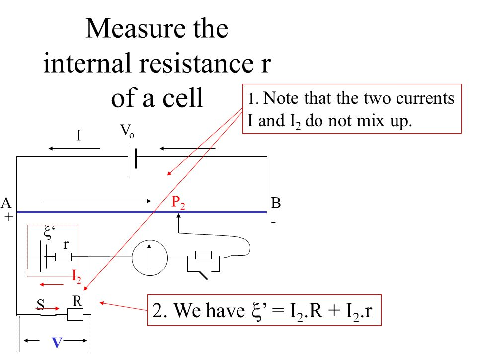 Measure the internal resistance r of a cell 1.With switch S closed, locate the balance point P 2. 2. Measure length AP 2. 3. There is current I 2 pass
