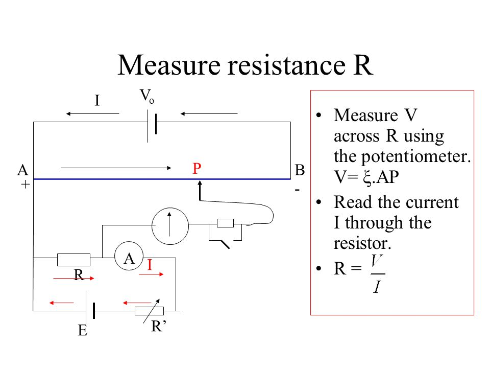 Calibrating a voltmeter 1. V =. AP AB I + - P VoVo V RR E 2. Connect a voltmeter to measure the voltage across R. Compare its reading with the above v