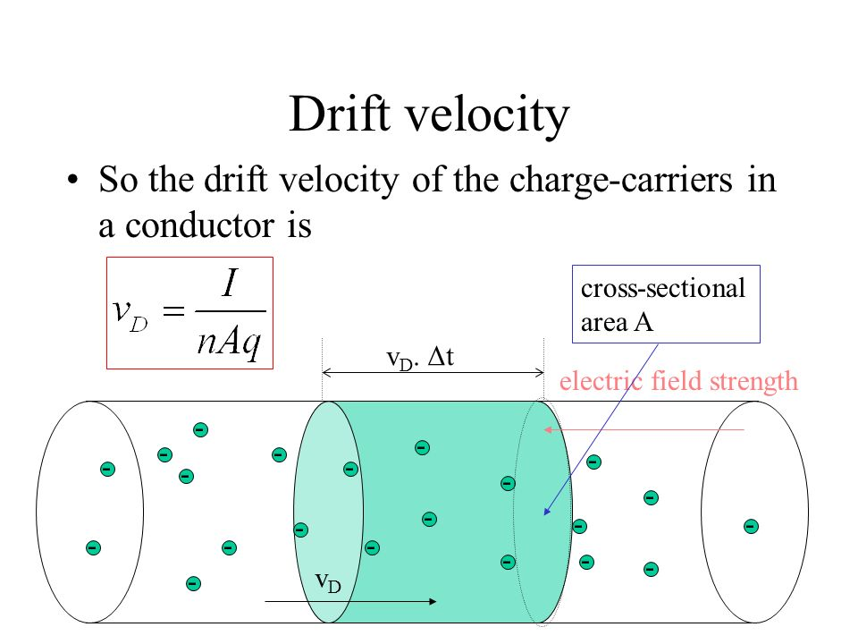 Drift velocity What is the current I in the conductor? electric field strength v D. Δt - - - - - - - - - - - - - - - - - - - - - vDvD cross-sectional