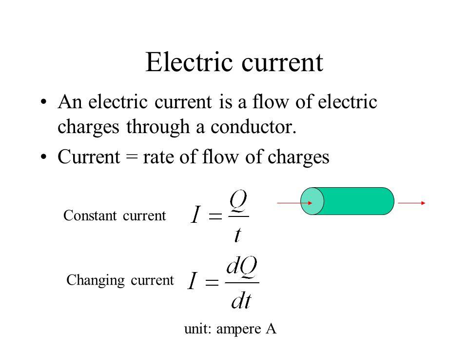 Measuring resistance by voltmeter-ammeter method A V R A V R 1.