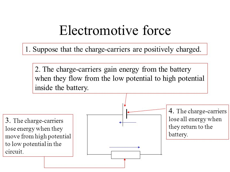 Signal and drift velocity The drift velocity of electrons in a circuit is very small. The electric signal travels at a very fast speed in the circuit.