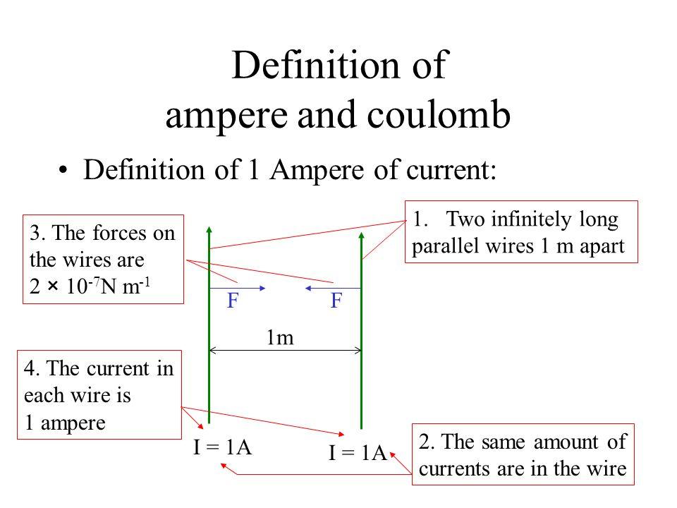 Calibrating a voltmeter 1.V =. AP AB I + - P VoVo V RR E 2.