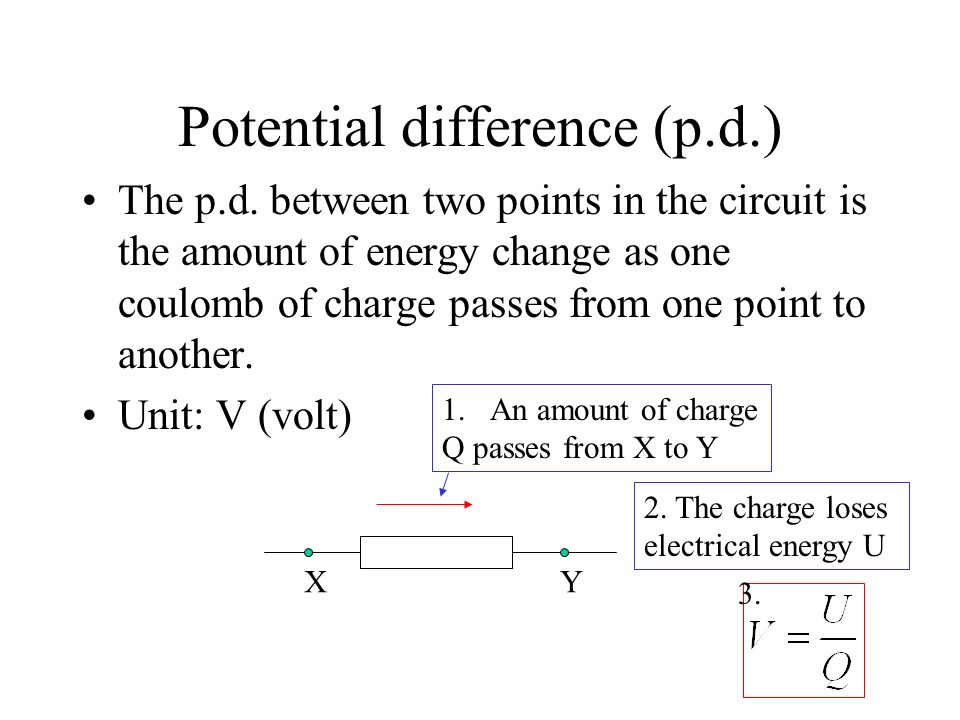 Cells in parallel Total e.m.f. = ξ It can supply a larger current. It lasts longer. It decreases the internal resistance of the source. ξ ξ