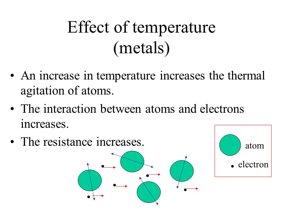 Effect of temperature (metals) Resistance increases uniformly with temperature for metals. θ/ o C 0 resistivity ρ ρoρo ρ= ρ o (1 + α.θ) αis called the
