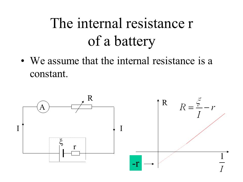 To measure the internal resistance r of a battery A r R II Plot the graph of R- R How to find r from the graph? -r