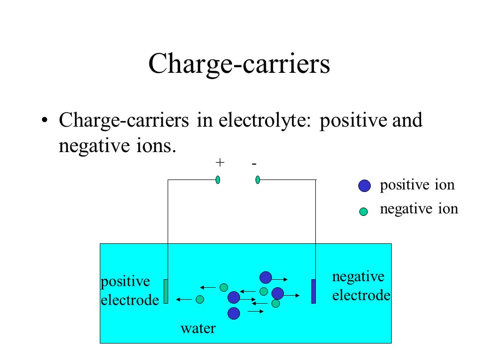 Charge-carriers Charge-carriers in electrolyte: positive and negative ions.