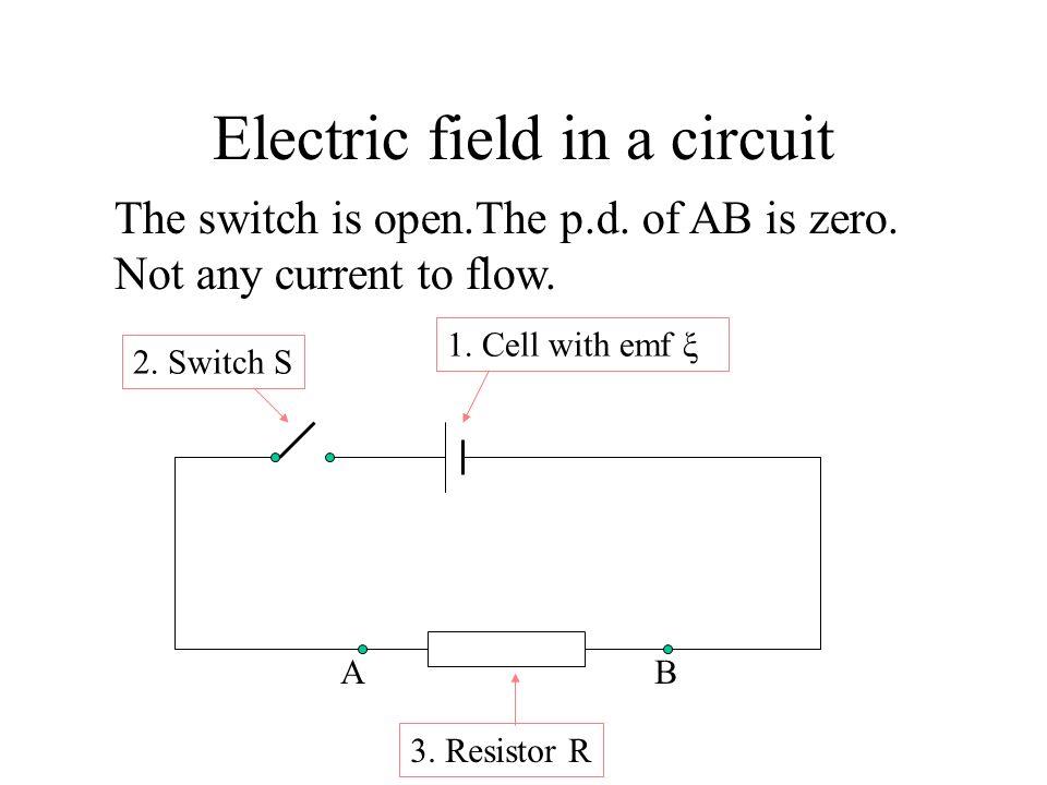 Measure the internal resistance r of a cell AB I + - P2P2 VoVo S R r I2I2 V 2.