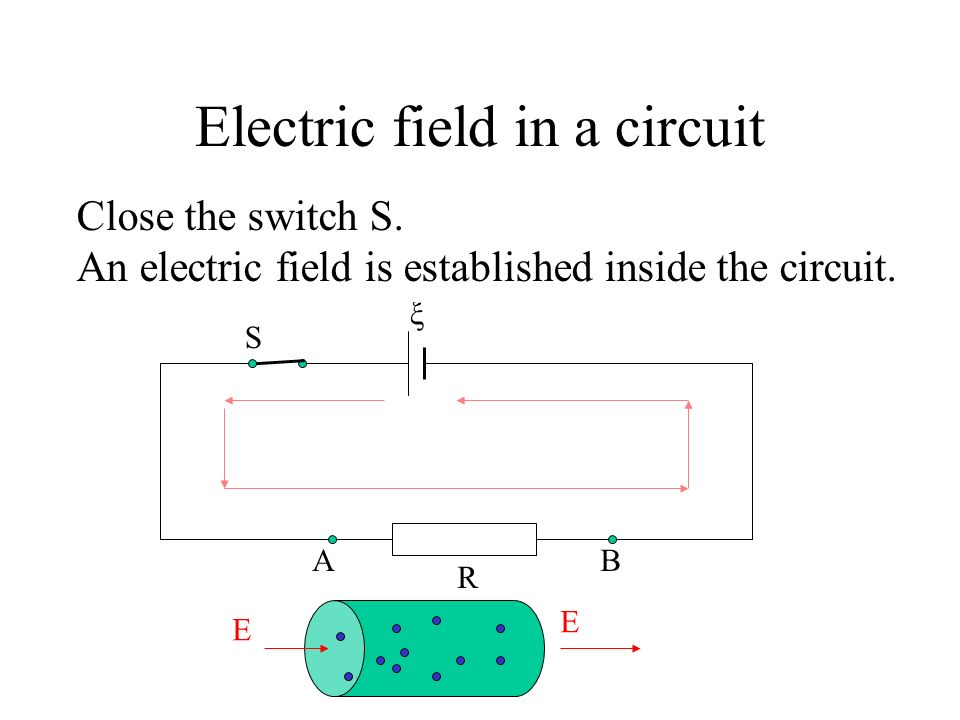 Drift velocity So the drift velocity of the charge-carriers in a conductor is electric field strength v D.