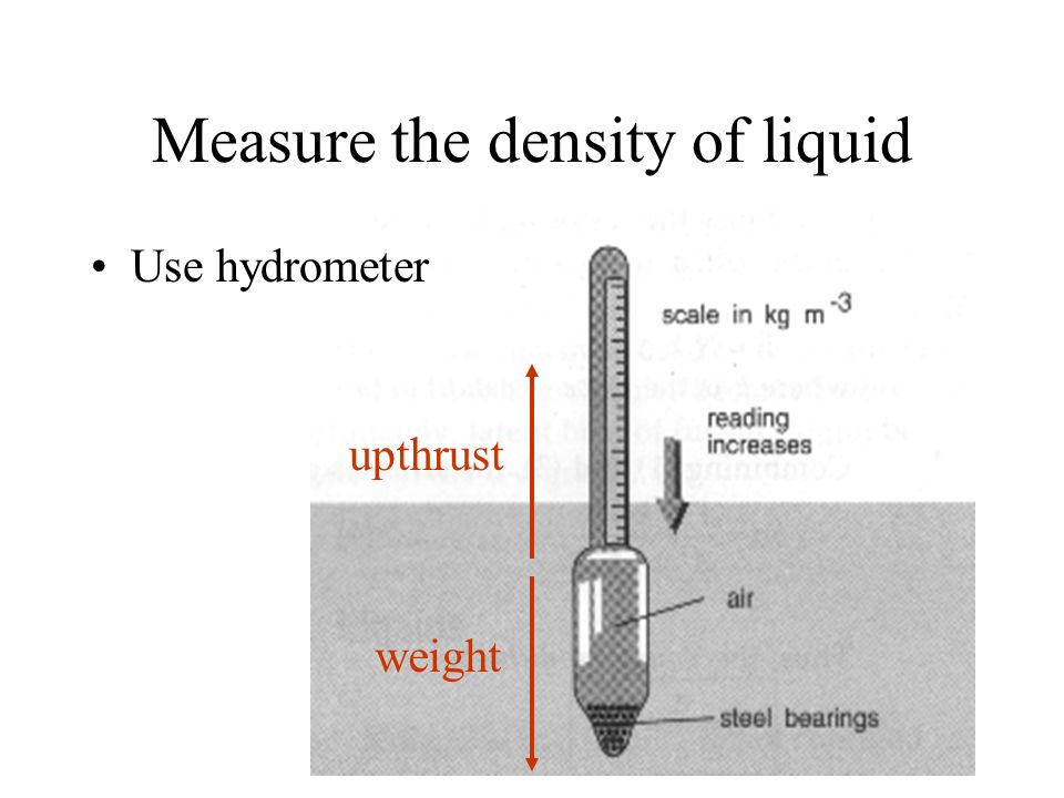 Measure the density of liquid Use hydrometer upthrust weight