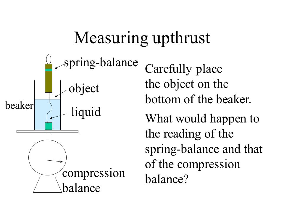 Measuring upthrust spring-balance object liquid Carefully place the object on the bottom of the beaker. What would happen to the reading of the spring