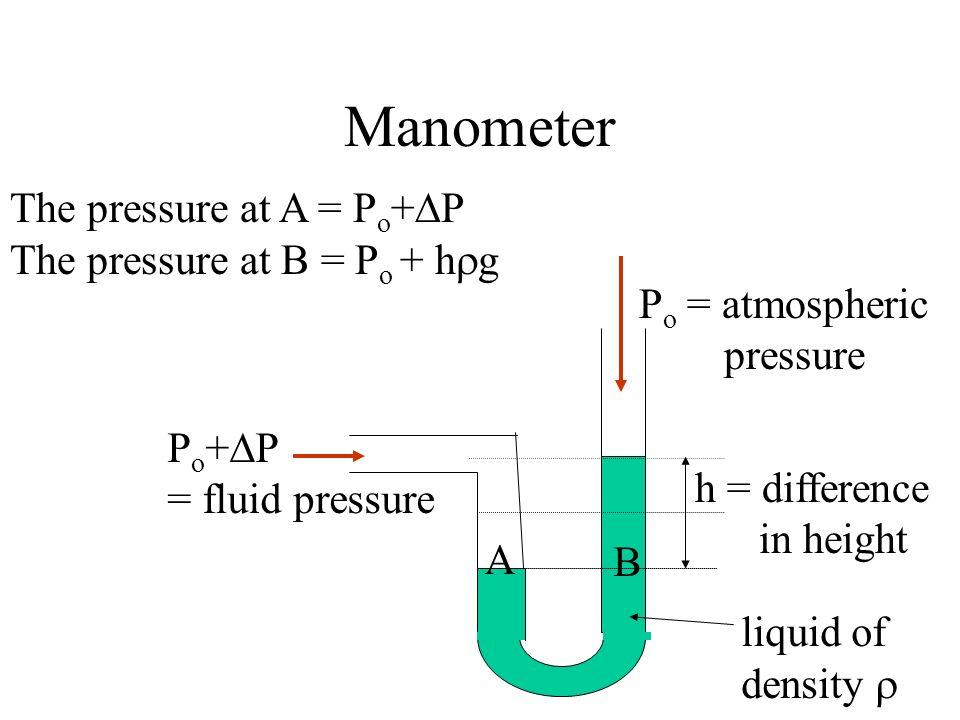 Manometer liquid of density P o = atmospheric pressure P o + P = fluid pressure h = difference in height B A The pressure at A = P o + P The pressure