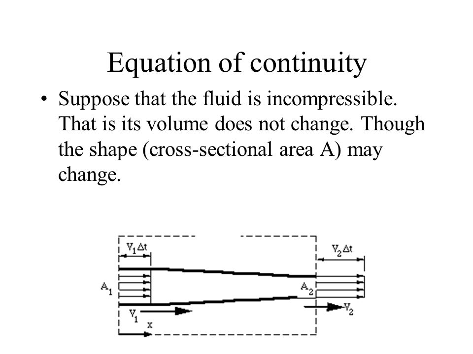 Equation of continuity Suppose that the fluid is incompressible. That is its volume does not change. Though the shape (cross-sectional area A) may cha