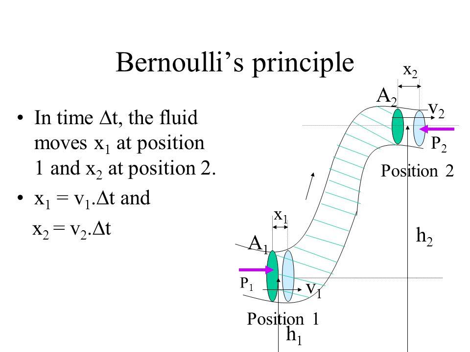 Bernoullis principle In time t, the fluid moves x 1 at position 1 and x 2 at position 2. x 1 = v 1. t and x 2 = v 2. t P1P1 P2P2 x1x1 x2x2 Position 1
