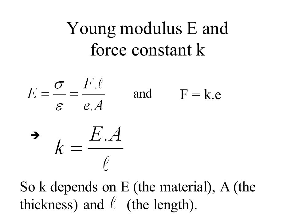 Young modulus E and force constant k and F = k.e So k depends on E (the material), A (the thickness) and (the length).