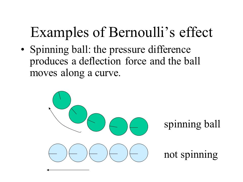 Examples of Bernoullis effect Spinning ball: the pressure difference produces a deflection force and the ball moves along a curve. spinning ball not s