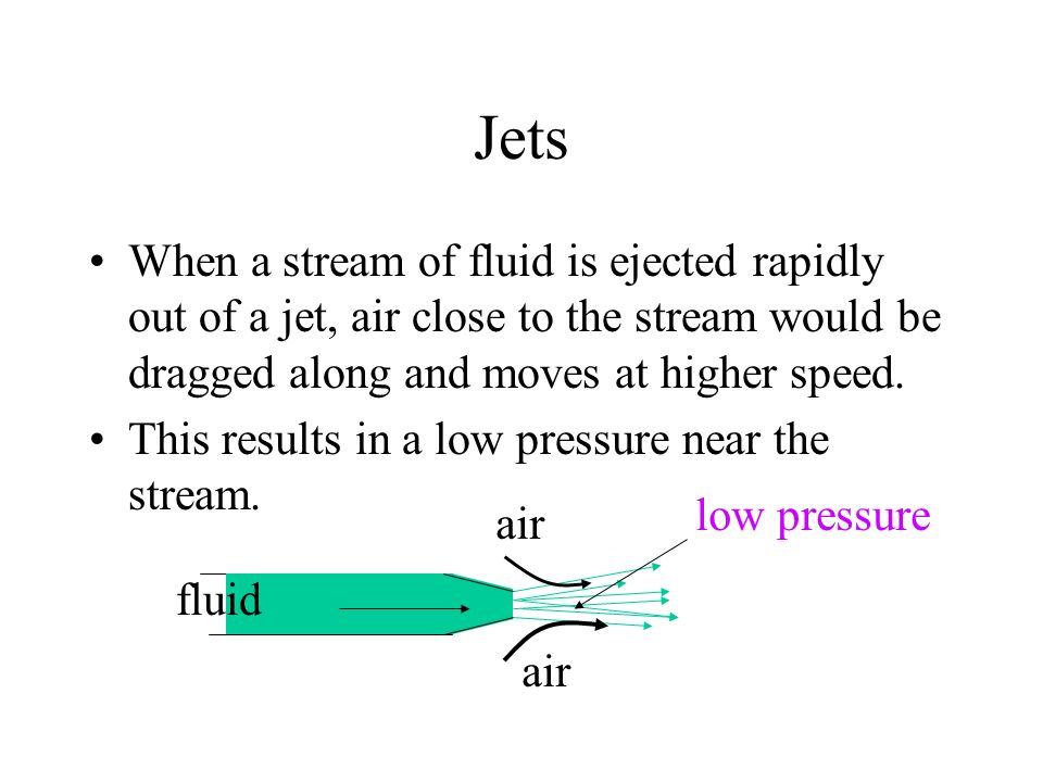 Jets When a stream of fluid is ejected rapidly out of a jet, air close to the stream would be dragged along and moves at higher speed. This results in