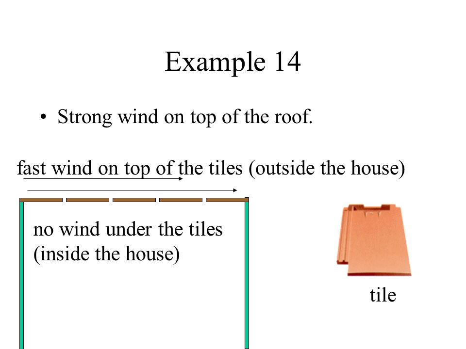 Example 14 Strong wind on top of the roof. tile fast wind on top of the tiles (outside the house) no wind under the tiles (inside the house)