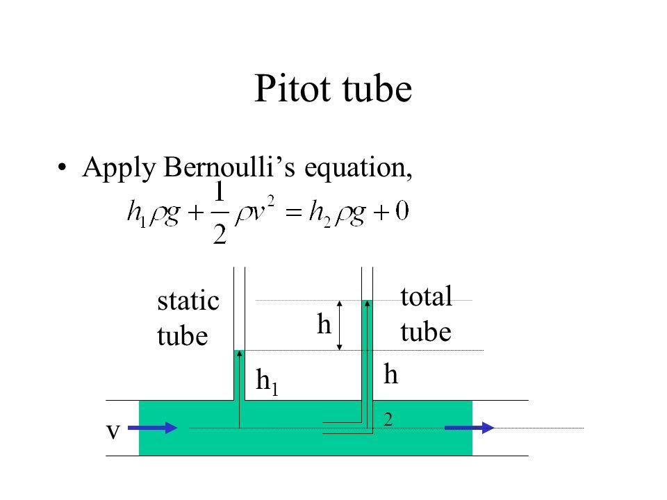 Pitot tube Apply Bernoullis equation, h v static tube total tube h1h1 h2h2