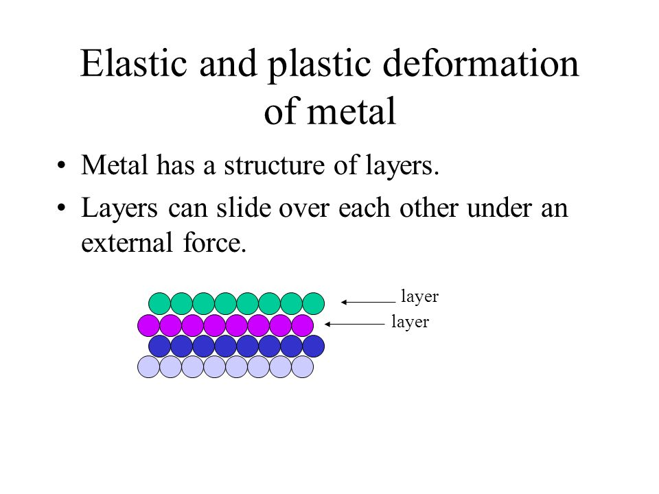 Elastic and plastic deformation of metal Metal has a structure of layers. Layers can slide over each other under an external force. layer