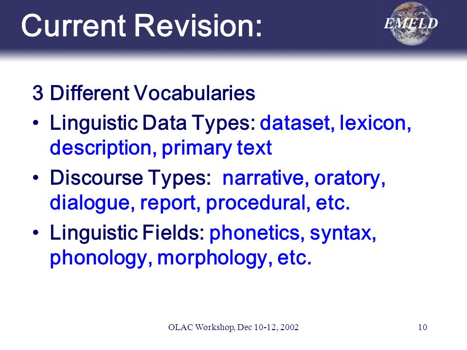 OLAC Workshop, Dec 10-12, 200210 Current Revision: 3 Different Vocabularies Linguistic Data Types: dataset, lexicon, description, primary text Discourse Types: narrative, oratory, dialogue, report, procedural, etc.