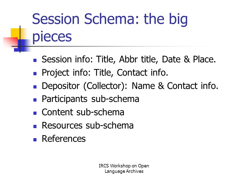 IRCS Workshop on Open Language Archives Session Schema: the big pieces Session info: Title, Abbr title, Date & Place.