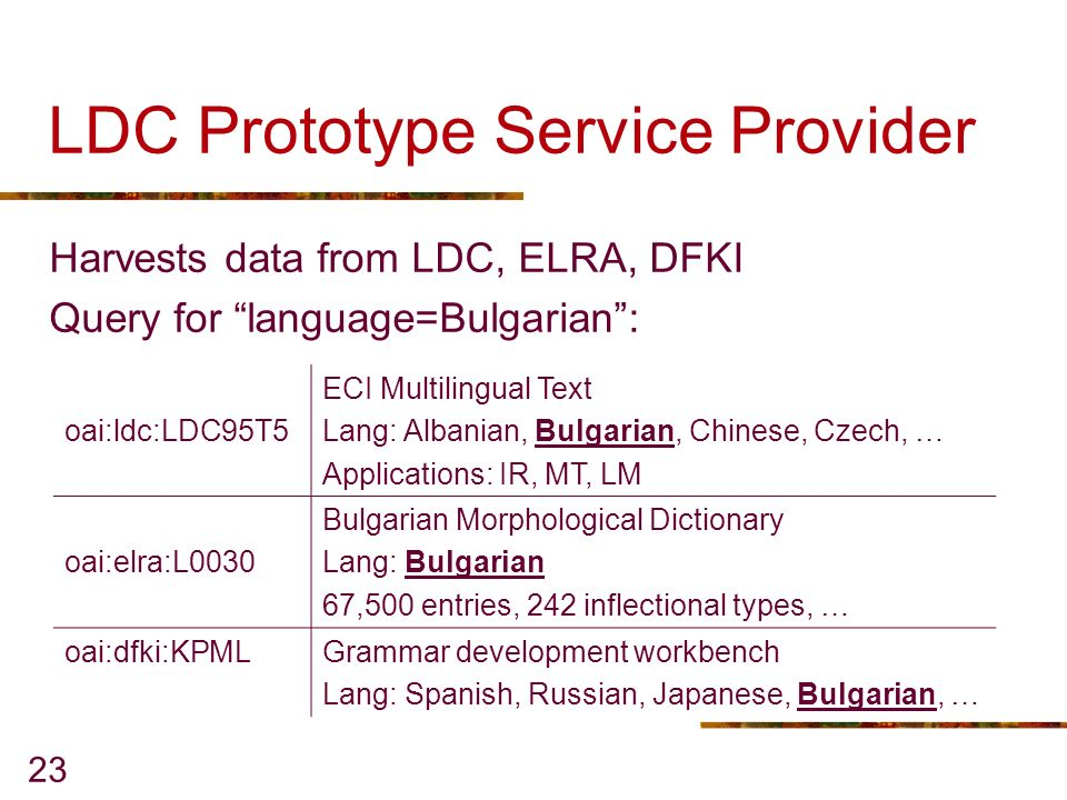 23 LDC Prototype Service Provider Harvests data from LDC, ELRA, DFKI Query for language=Bulgarian: oai:ldc:LDC95T5 ECI Multilingual Text Lang: Albanian, Bulgarian, Chinese, Czech, … Applications: IR, MT, LM oai:elra:L0030 Bulgarian Morphological Dictionary Lang: Bulgarian 67,500 entries, 242 inflectional types, … oai:dfki:KPMLGrammar development workbench Lang: Spanish, Russian, Japanese, Bulgarian, …