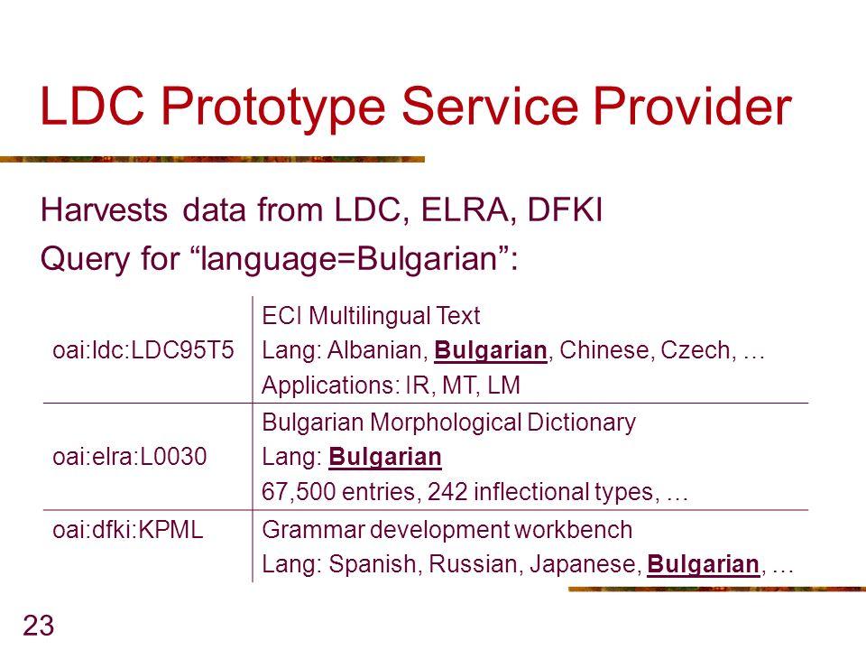 23 LDC Prototype Service Provider Harvests data from LDC, ELRA, DFKI Query for language=Bulgarian: oai:ldc:LDC95T5 ECI Multilingual Text Lang: Albanian, Bulgarian, Chinese, Czech, … Applications: IR, MT, LM oai:elra:L0030 Bulgarian Morphological Dictionary Lang: Bulgarian 67,500 entries, 242 inflectional types, … oai:dfki:KPMLGrammar development workbench Lang: Spanish, Russian, Japanese, Bulgarian, …