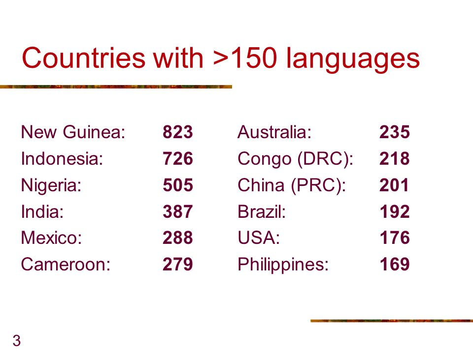 3 Countries with >150 languages New Guinea:823 Indonesia:726 Nigeria:505 India:387 Mexico:288 Cameroon:279 Australia:235 Congo (DRC):218 China (PRC):201 Brazil:192 USA:176 Philippines:169