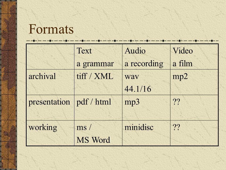 Formats Text a grammar Audio a recording Video a film archivaltiff / XMLwav 44.1/16 mp2 presentationpdf / htmlmp3?? workingms / MS Word minidisc??
