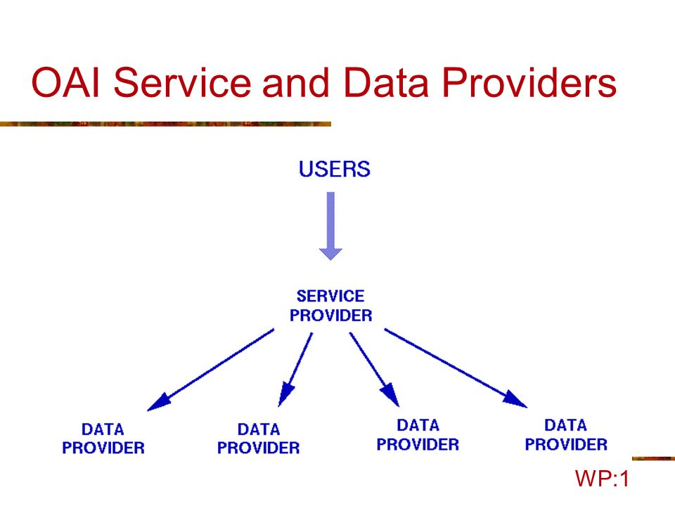 OAI Service and Data Providers WP:1