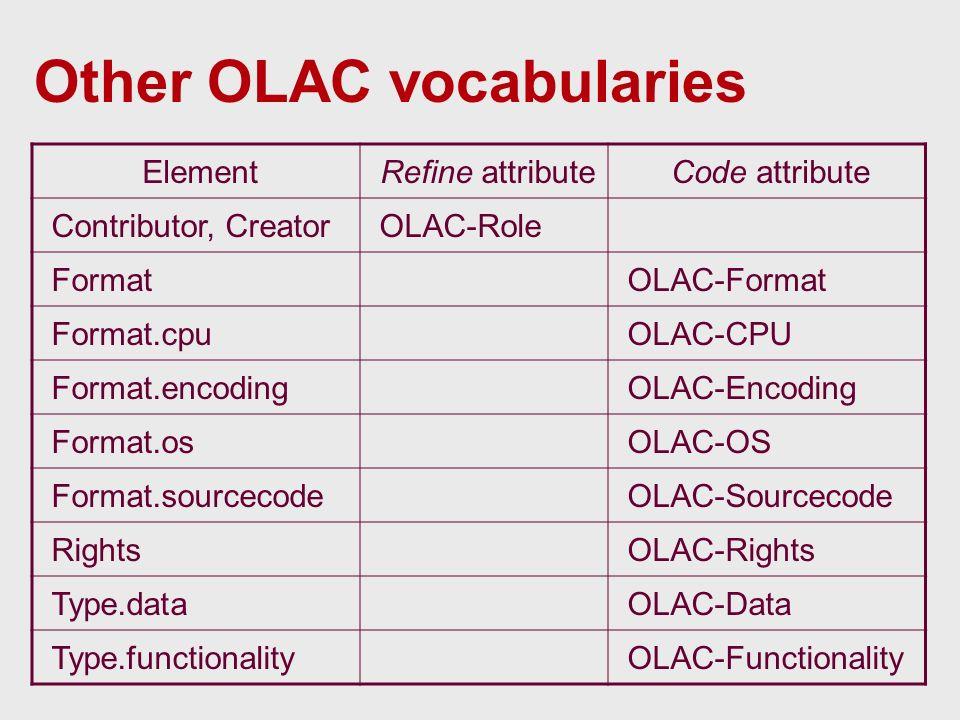 Other OLAC vocabularies ElementRefine attributeCode attribute Contributor, CreatorOLAC-Role FormatOLAC-Format Format.cpuOLAC-CPU Format.encodingOLAC-Encoding Format.osOLAC-OS Format.sourcecodeOLAC-Sourcecode RightsOLAC-Rights Type.dataOLAC-Data Type.functionalityOLAC-Functionality