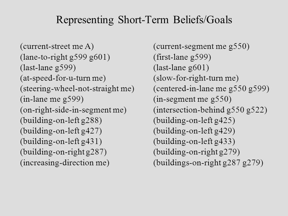 Representing Short-Term Beliefs/Goals (current-street me A)(current-segment me g550) (lane-to-right g599 g601)(first-lane g599) (last-lane g599)(last-lane g601) (at-speed-for-u-turn me)(slow-for-right-turn me) (steering-wheel-not-straight me)(centered-in-lane me g550 g599) (in-lane me g599)(in-segment me g550) (on-right-side-in-segment me)(intersection-behind g550 g522) (building-on-left g288)(building-on-left g425) (building-on-left g427)(building-on-left g429) (building-on-left g431)(building-on-left g433) (building-on-right g287)(building-on-right g279) (increasing-direction me)(buildings-on-right g287 g279)