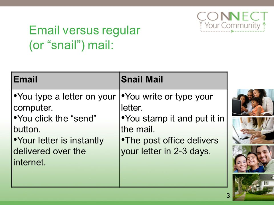 3  versus regular (or snail) mail:  Snail Mail You type a letter on your computer.