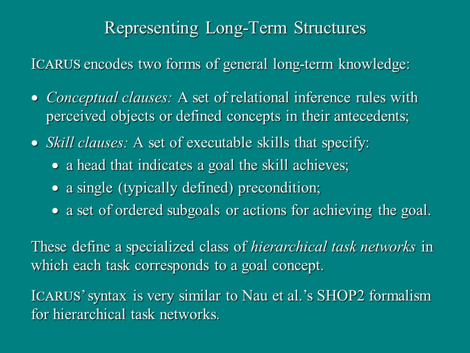 Representing Long-Term Structures Conceptual clauses: A set of relational inference rules with perceived objects or defined concepts in their antecedents; Conceptual clauses: A set of relational inference rules with perceived objects or defined concepts in their antecedents; Skill clauses: A set of executable skills that specify: Skill clauses: A set of executable skills that specify: a head that indicates a goal the skill achieves; a head that indicates a goal the skill achieves; a single (typically defined) precondition; a single (typically defined) precondition; a set of ordered subgoals or actions for achieving the goal.