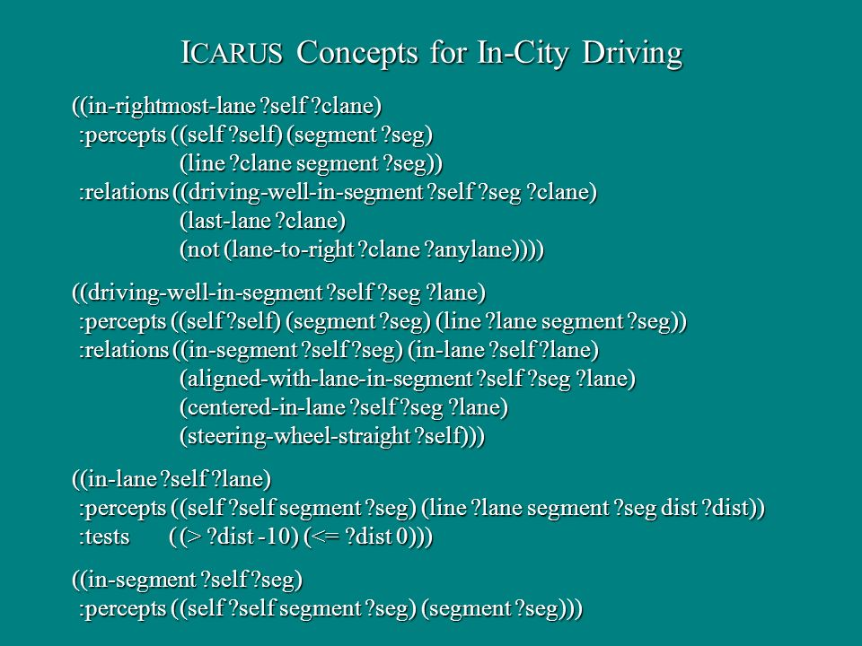 I CARUS Concepts for In-City Driving ((in-rightmost-lane self clane) :percepts ((self self) (segment seg) :percepts ((self self) (segment seg) (line clane segment seg)) :relations ((driving-well-in-segment self seg clane) :relations ((driving-well-in-segment self seg clane) (last-lane clane) (not (lane-to-right clane anylane)))) ((driving-well-in-segment self seg lane) :percepts ((self self) (segment seg) (line lane segment seg)) :percepts ((self self) (segment seg) (line lane segment seg)) :relations ((in-segment self seg) (in-lane self lane) :relations ((in-segment self seg) (in-lane self lane) (aligned-with-lane-in-segment self seg lane) (centered-in-lane self seg lane) (steering-wheel-straight self))) ((in-lane self lane) :percepts ((self self segment seg) (line lane segment seg dist dist)) :percepts ((self self segment seg) (line lane segment seg dist dist)) :tests ((> dist -10) ( dist -10) (<= dist 0))) ((in-segment self seg) :percepts ((self self segment seg) (segment seg))) :percepts ((self self segment seg) (segment seg)))