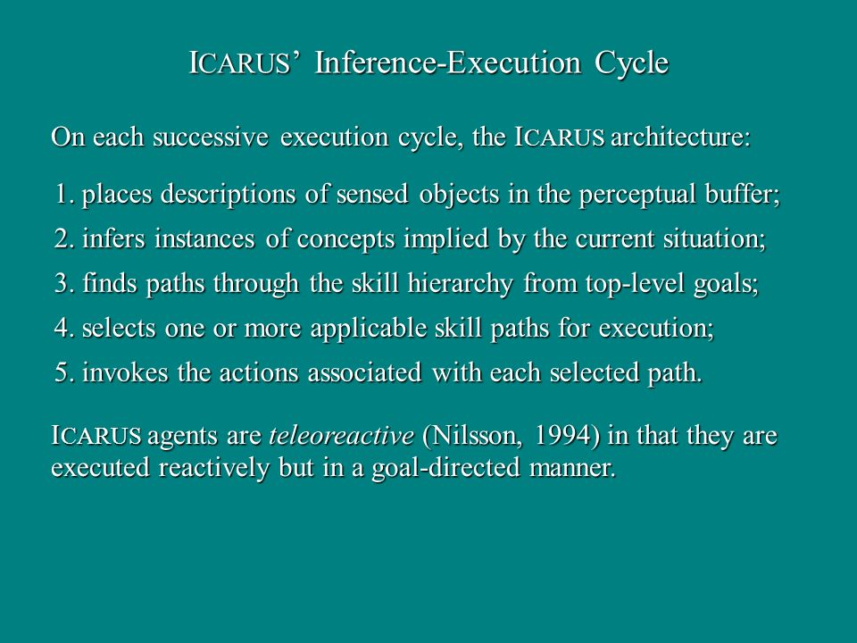 I CARUS Inference-Execution Cycle 1.places descriptions of sensed objects in the perceptual buffer; 2.infers instances of concepts implied by the current situation; 3.finds paths through the skill hierarchy from top-level goals; 4.selects one or more applicable skill paths for execution; 5.invokes the actions associated with each selected path.