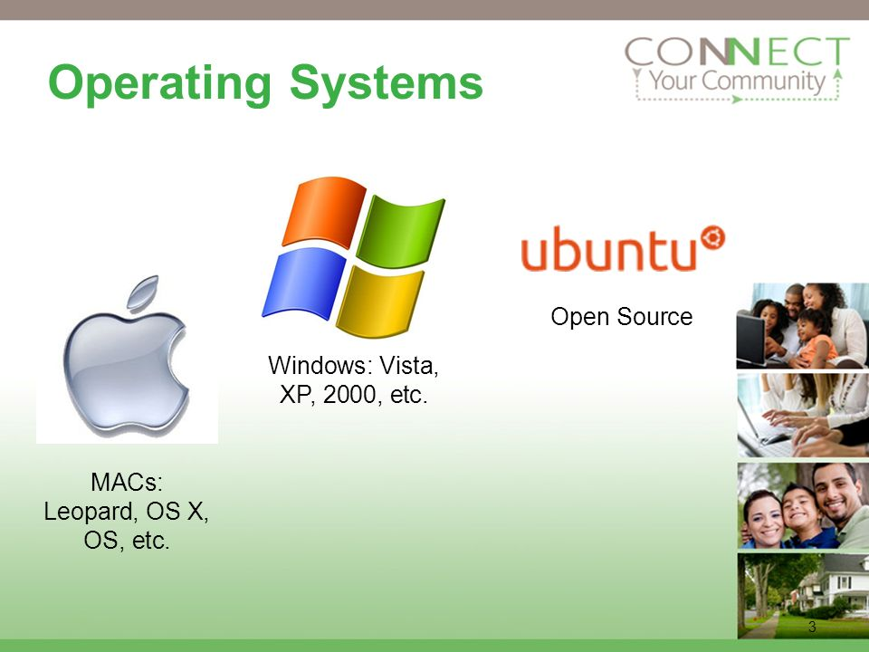 33 Operating Systems Windows: Vista, XP, 2000, etc.