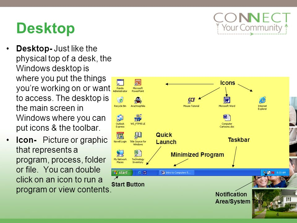 4 Desktop Desktop- Just like the physical top of a desk, the Windows desktop is where you put the things youre working on or want to access.