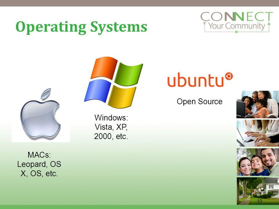 10 Operating Systems Windows: Vista, XP, 2000, etc. MACs: Leopard, OS X, OS, etc. Operating System Open Source
