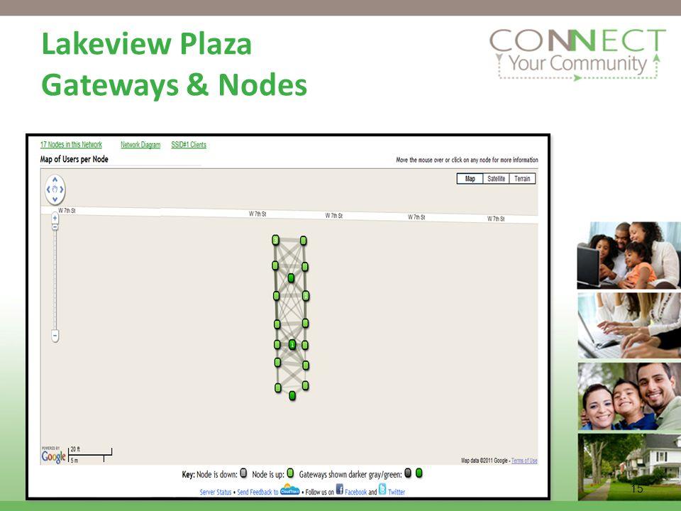 15 Lakeview Plaza Gateways & Nodes