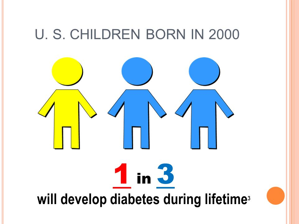 U. S. CHILDREN BORN IN in 3 will develop diabetes during lifetime 3