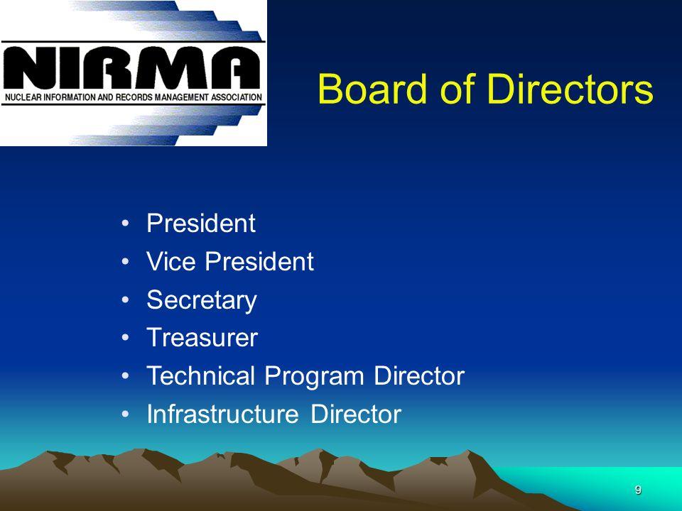 9 Board of Directors President Vice President Secretary Treasurer Technical Program Director Infrastructure Director