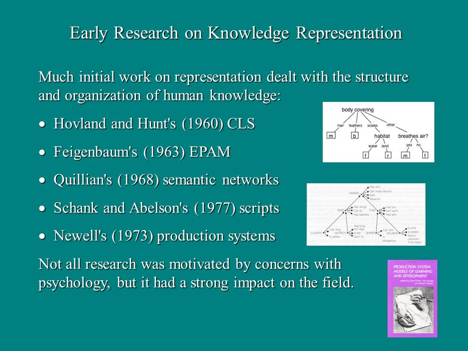 Early Research on Knowledge Representation Much initial work on representation dealt with the structure and organization of human knowledge: Hovland a