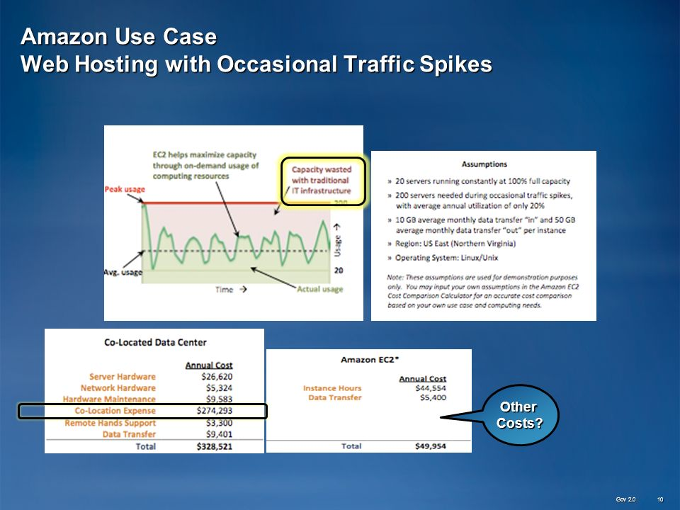 Amazon Use Case Web Hosting with Occasional Traffic Spikes Gov OtherCosts