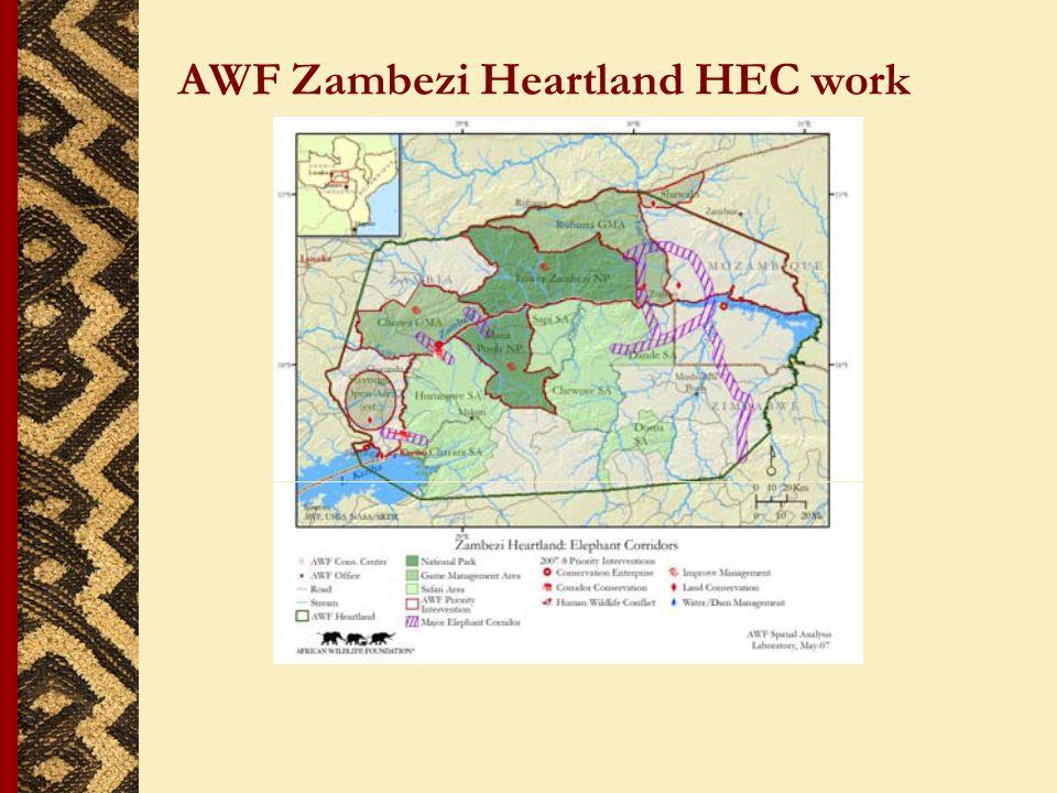 AWF Zambezi Heartland HEC work